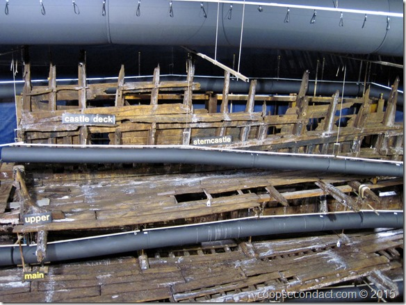 Mary Rose hull and portion of decks